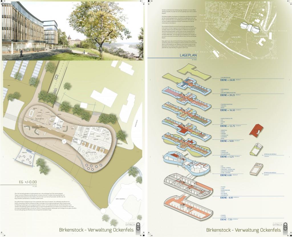 Birkenstock, Ockenfels, Pläne