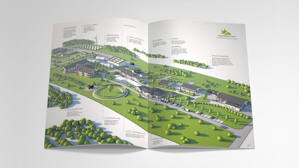 Gestaltung, Design Broschüre Finkenberg Agrar